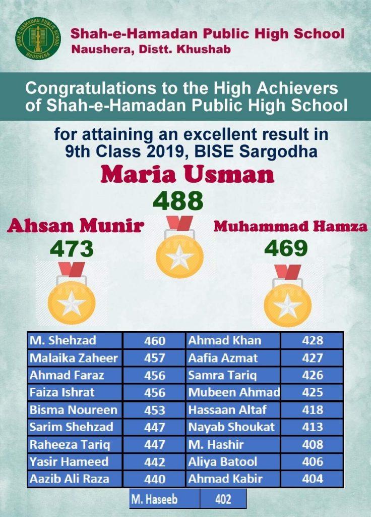 Shah-e-Hamadan School result