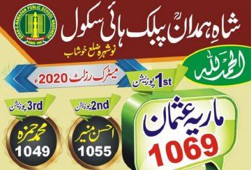 Shah-e-Hamadan Public High School result